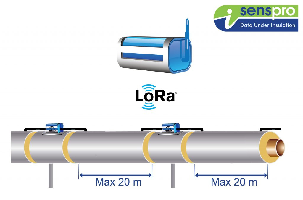 iSensPro leakdetection CUI corrosionunderinsulation sensor